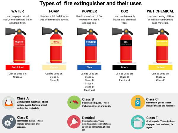 kako-pogasiti-ogenj